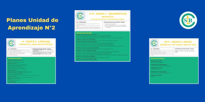 Planes y Programas Unidad N°2 de Aprendizaje